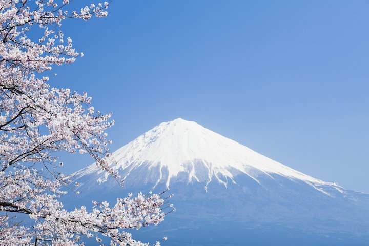 The Japan Ski Holiday - Itinerary